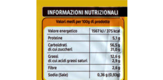 Etichette nutrizionali: più informazioni su quello che mangiamo.